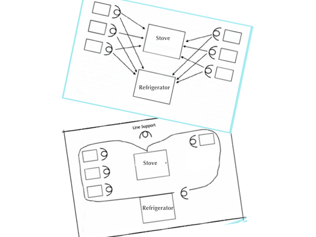 Examples of both analytic and representational mapping