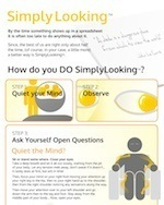 simply looking infographic
